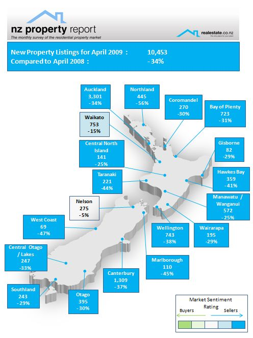 Realestate.co.nz NZ Property Report - April 2009 Regional listings